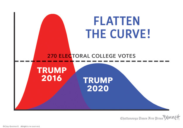 Flatten the curve! 270 electoral college votes. Trump 2016. Trump 2020.