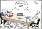 Cartoonist Joel Pett  Joel Pett's Editorial Cartoons 2011-06-05 federal budget