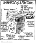 Cartoonist John Deering  Strange Brew 2007-12-19 ingredient